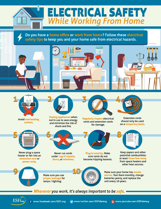 Electrical-Safety-While-Working-From-Home-Infographic