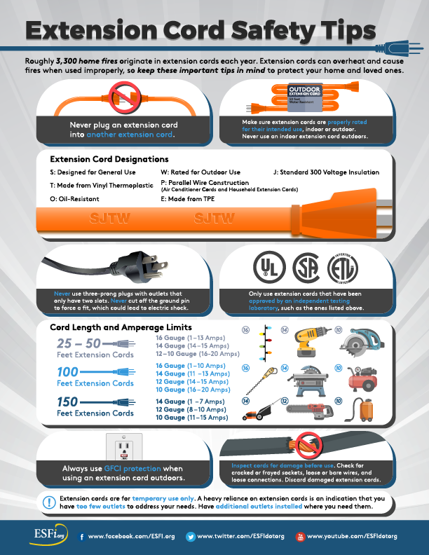 Extension-Cord-Safety-Tips